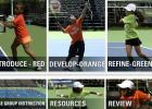 10 and Under Tennis Competencies